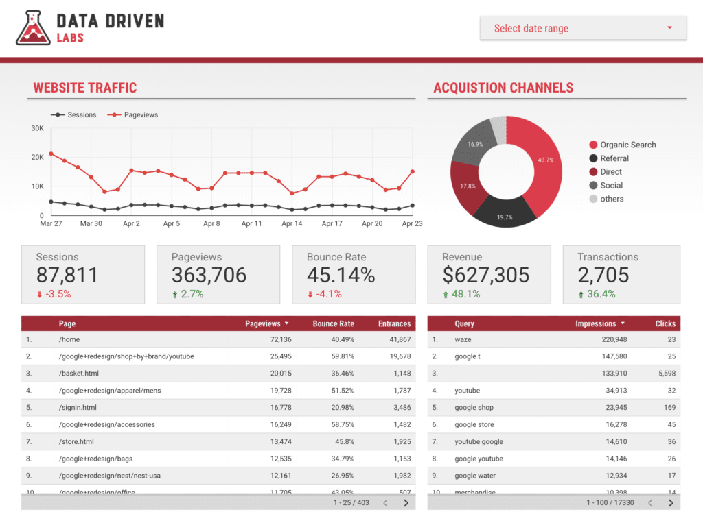 How to Build A Google Data Studio Dashboard - Step-by-Step Tutorial